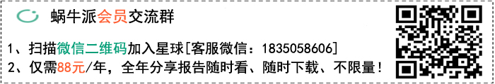 2019新快消短视频营销白皮书-微播易-59页pdf附完整版报告下载 行业报告 第2张