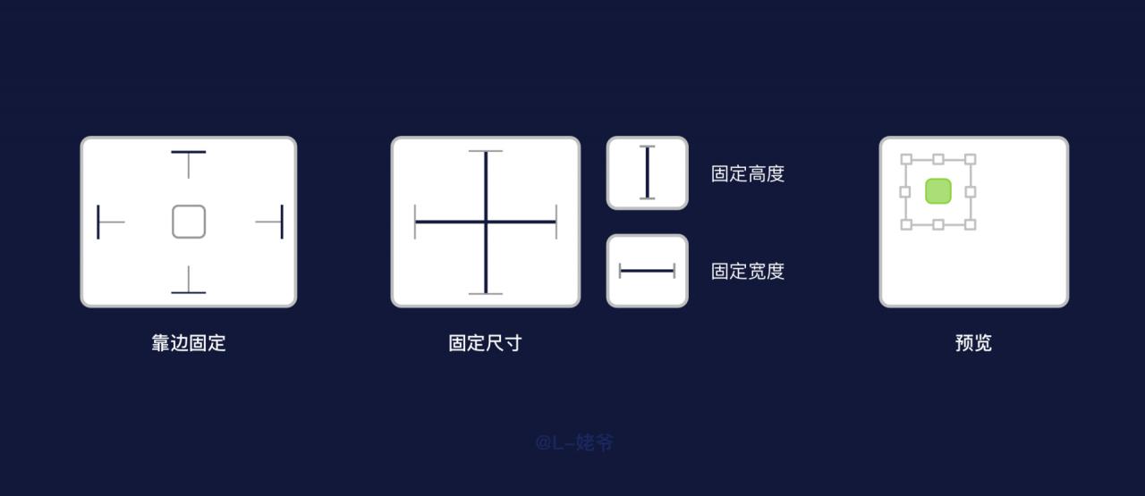 Sketch组件使用:实操&逻辑