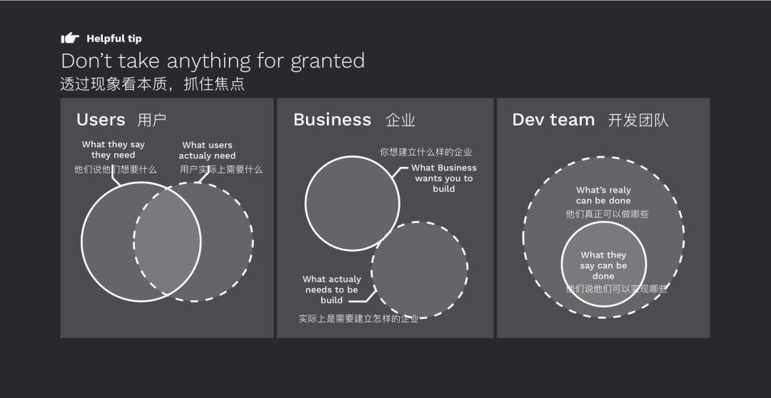 5个要点,教你做好规范化设计改版